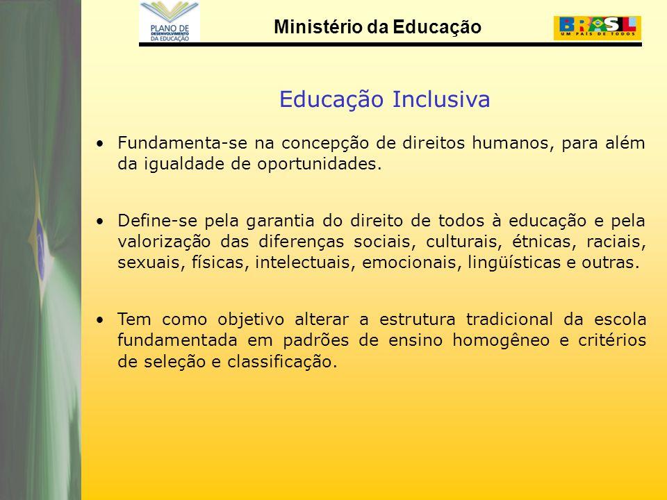 Ministério da Educação Educação Inclusiva Fundamenta-se na concepção de direitos humanos, para além da igualdade de oportunidades. Define-se pela gara