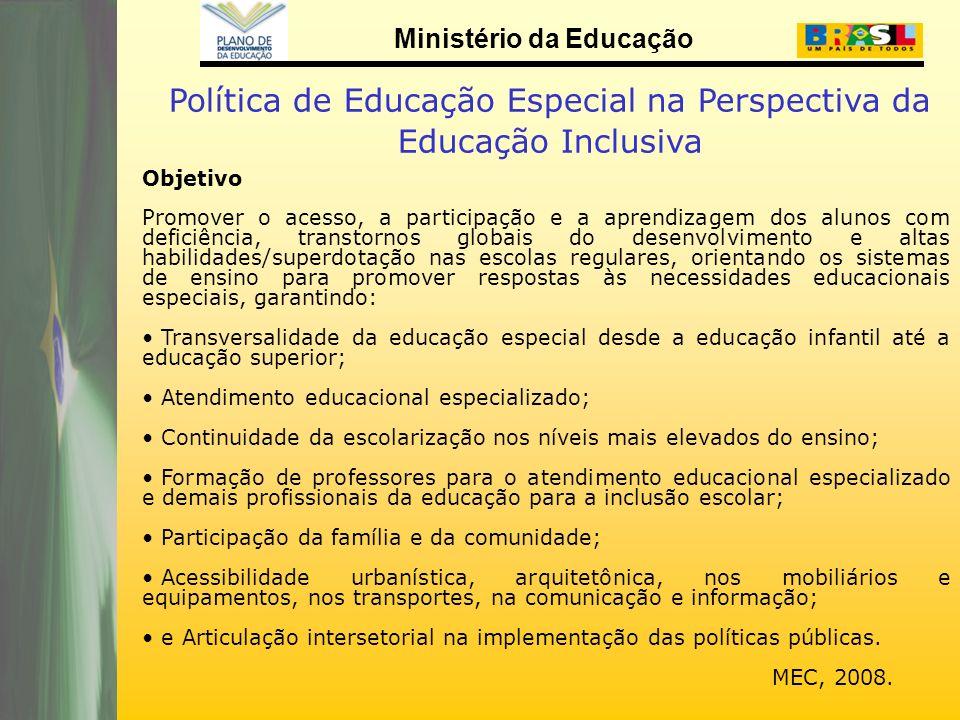 Ministério da Educação Política de Educação Especial na Perspectiva da Educação Inclusiva Objetivo Promover o acesso, a participação e a aprendizagem