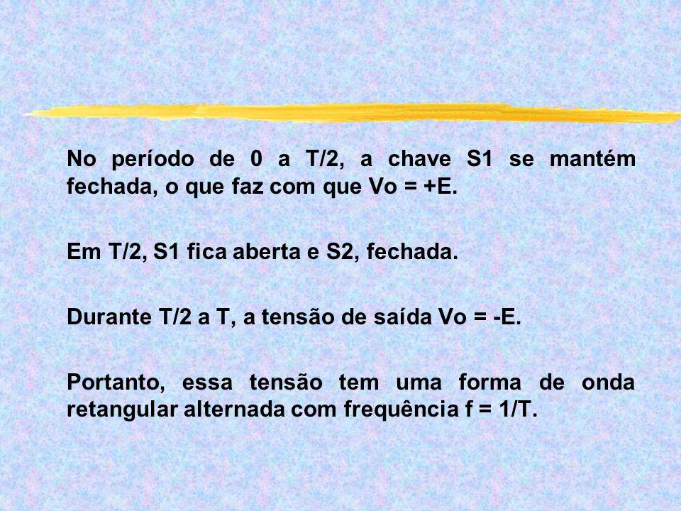 No período de 0 a T/2, a chave S1 se mantém fechada, o que faz com que Vo = +E. Em T/2, S1 fica aberta e S2, fechada. Durante T/2 a T, a tensão de saí