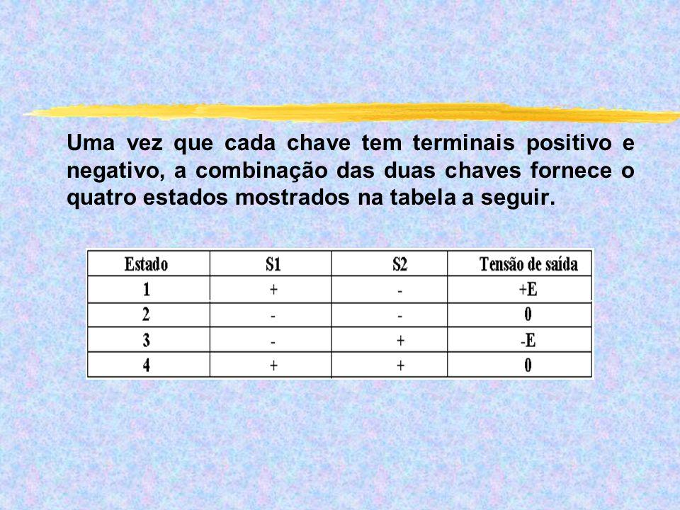 Uma vez que cada chave tem terminais positivo e negativo, a combinação das duas chaves fornece o quatro estados mostrados na tabela a seguir.