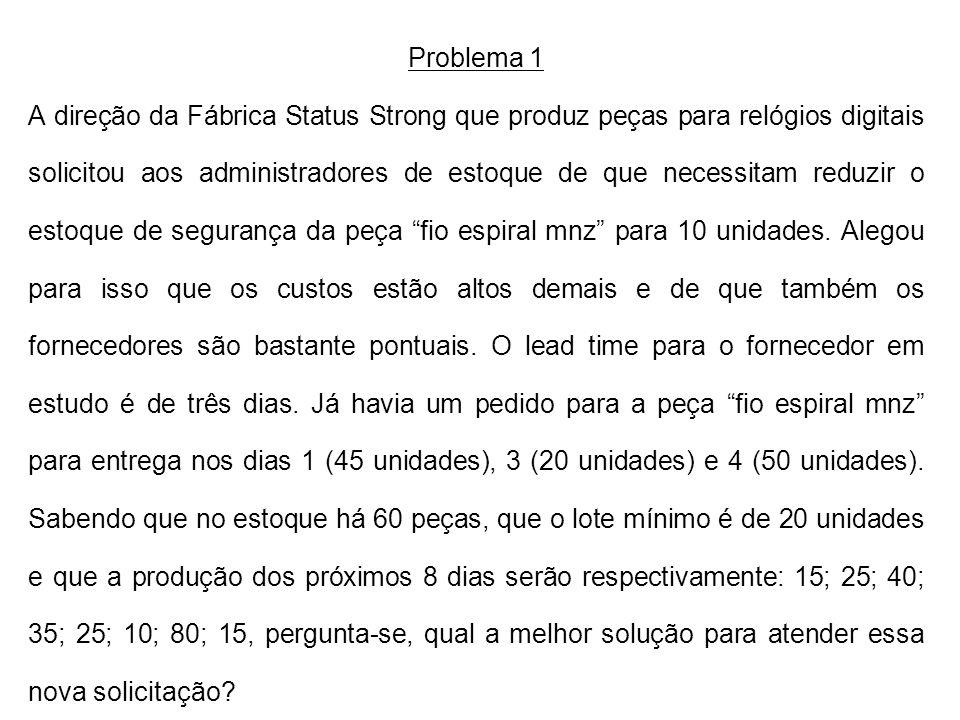 Problema 1 A direção da Fábrica Status Strong que produz peças para relógios digitais solicitou aos administradores de estoque de que necessitam reduzir o estoque de segurança da peça fio espiral mnz para 10 unidades.