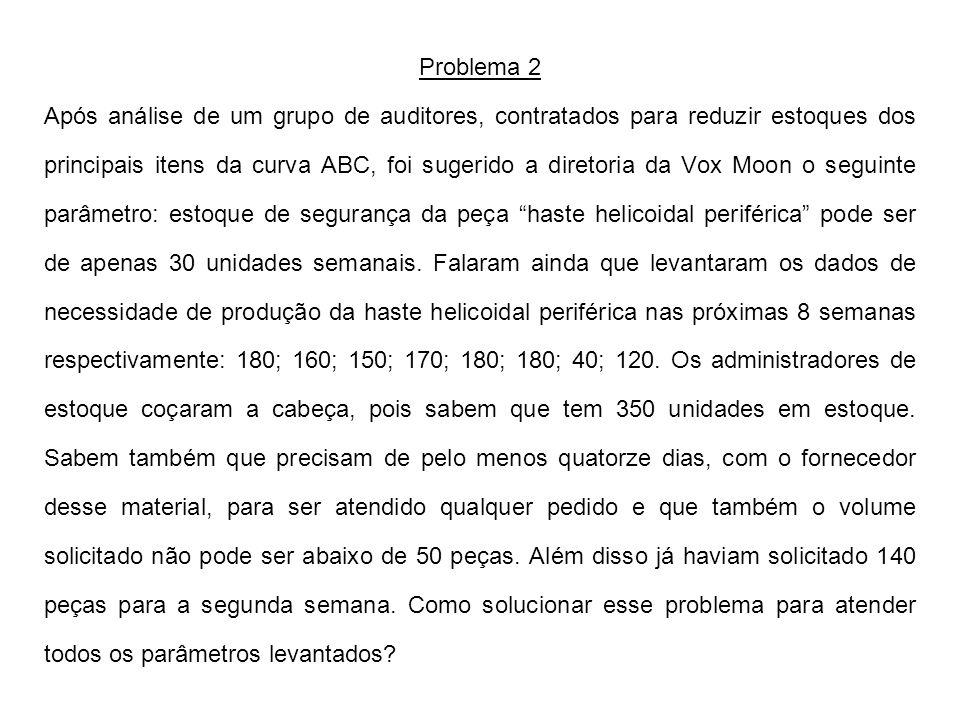 Problema 2 Após análise de um grupo de auditores, contratados para reduzir estoques dos principais itens da curva ABC, foi sugerido a diretoria da Vox