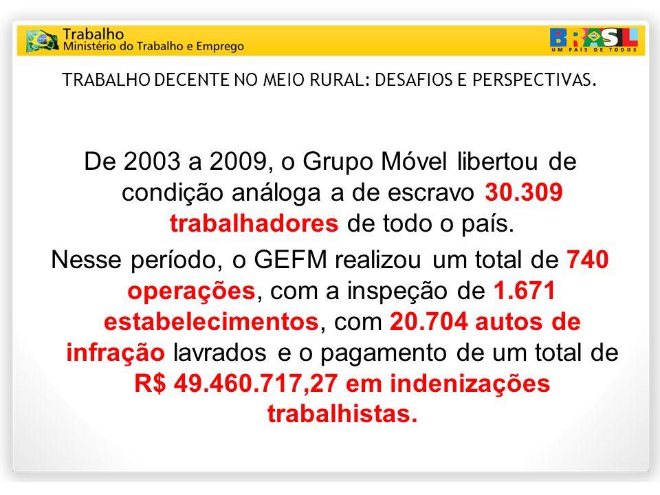 TRABALHO DECENTE NO MEIO RURAL: DESAFIOS E PERSPECTIVAS. De 2003 a 2009, o Grupo Móvel libertou de condição análoga a de escravo 30.309 trabalhadores