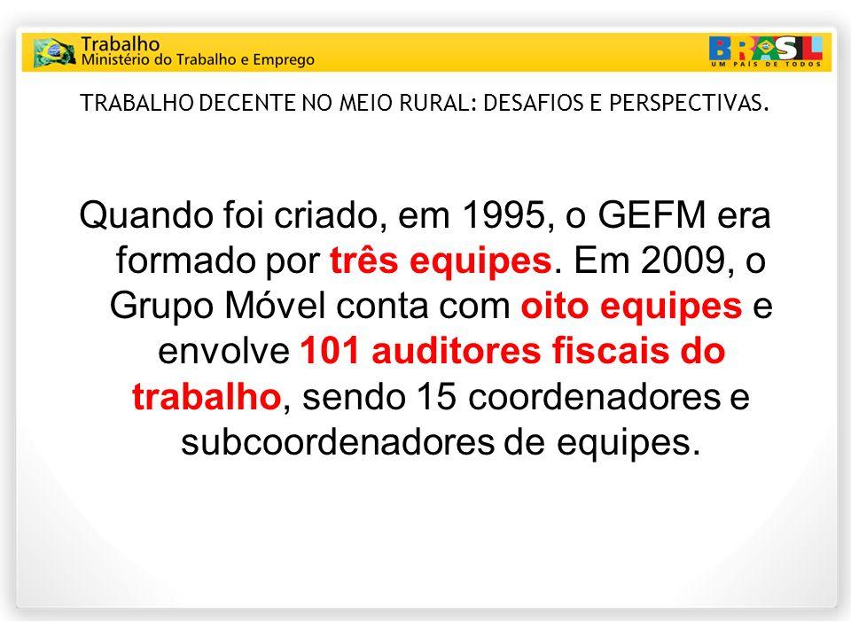 TRABALHO DECENTE NO MEIO RURAL: DESAFIOS E PERSPECTIVAS. Quando foi criado, em 1995, o GEFM era formado por três equipes. Em 2009, o Grupo Móvel conta