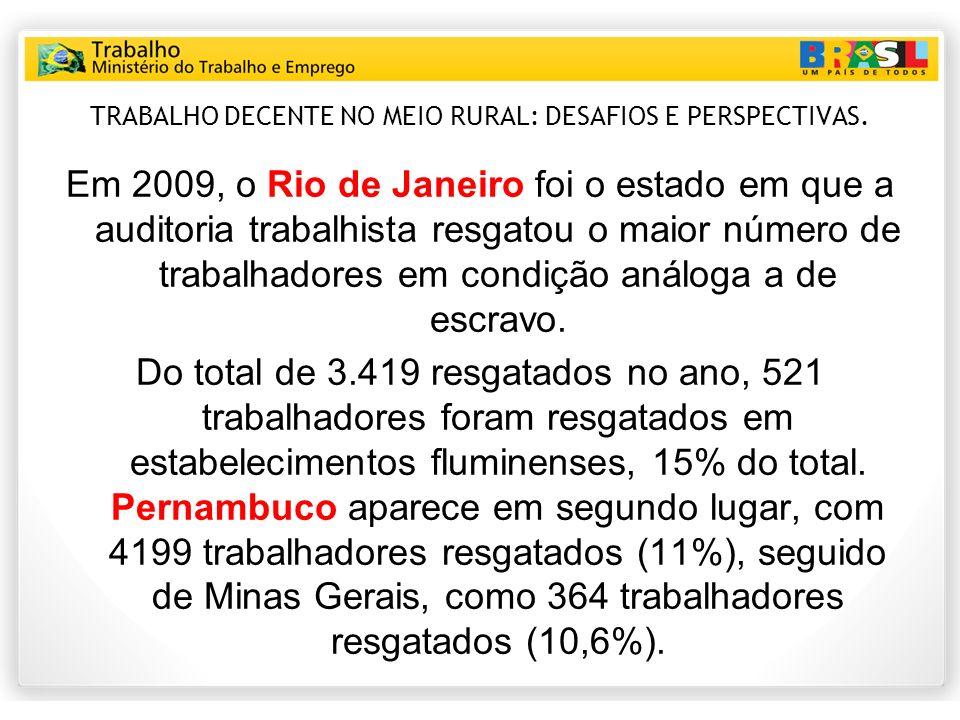 TRABALHO DECENTE NO MEIO RURAL: DESAFIOS E PERSPECTIVAS. Em 2009, o Rio de Janeiro foi o estado em que a auditoria trabalhista resgatou o maior número
