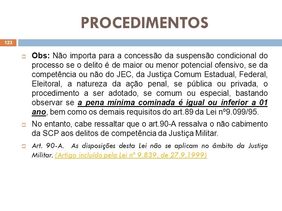 PROCEDIMENTOS Obs: Não importa para a concessão da suspensão condicional do processo se o delito é de maior ou menor potencial ofensivo, se da competê