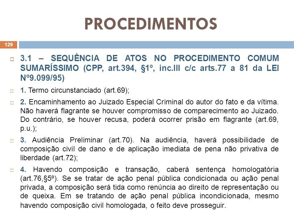 PROCEDIMENTOS 3.1 – SEQUÊNCIA DE ATOS NO PROCEDIMENTO COMUM SUMARÍSSIMO (CPP, art.394, §1º, inc.III c/c arts.77 a 81 da LEI Nº9.099/95) 1. Termo circu