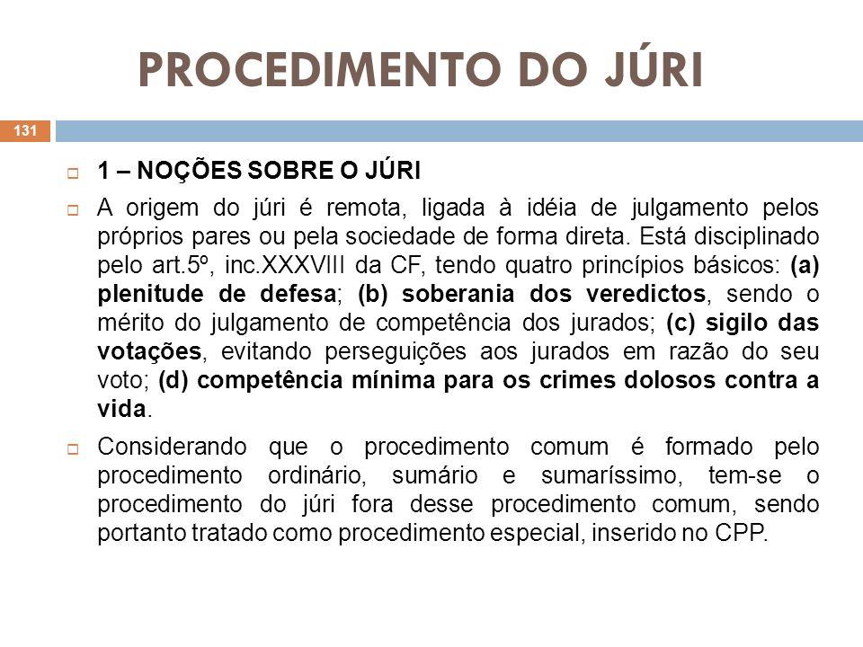 PROCEDIMENTO DO JÚRI 1 – NOÇÕES SOBRE O JÚRI A origem do júri é remota, ligada à idéia de julgamento pelos próprios pares ou pela sociedade de forma d
