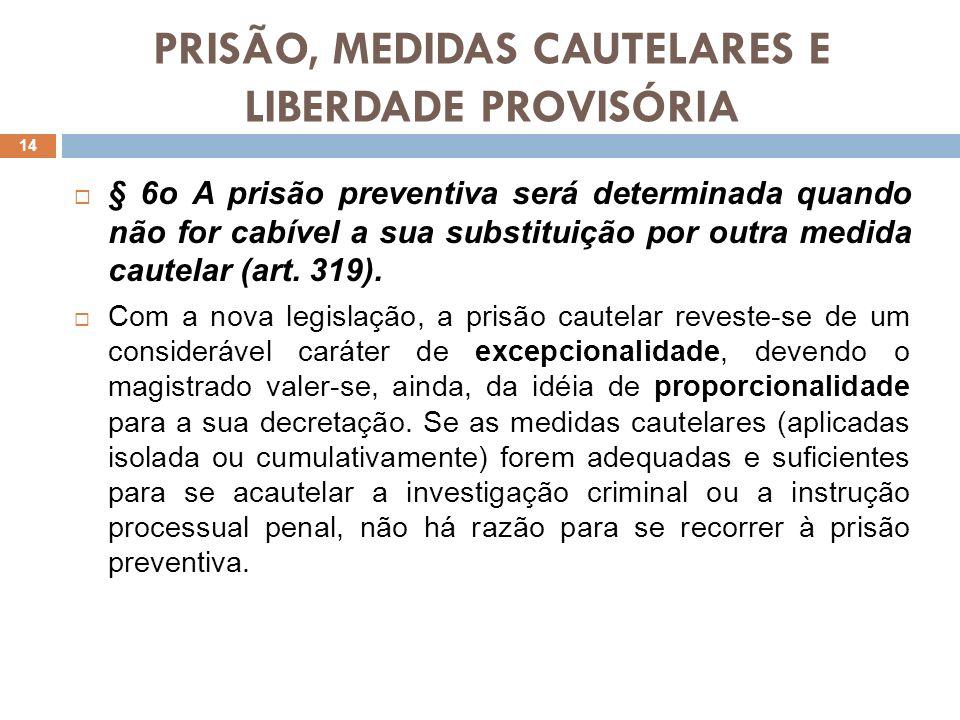 PRISÃO, MEDIDAS CAUTELARES E LIBERDADE PROVISÓRIA § 6o A prisão preventiva será determinada quando não for cabível a sua substituição por outra medida