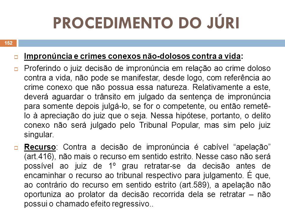 PROCEDIMENTO DO JÚRI Da Decisão de Absolvição Sumária (art.415): É sentença de mérito proferida pelo juiz, por meio da qual a pretensão punitiva é julgada improcedente quando: A) Provada a inexistência do fato; B) Provado não ser o acusado autor ou partícipe do fato; C) O fato não constituir infração penal; D) Demonstrada causa de exclusão do crime (art.23, CP) ou de isenção de pena (CP, art.20, caput, 1ª parte; art.20, §1º, 1ª parte; art.21; art.22; art.28, §1º), com exceção da inimputabilidade, salvo se esta for a única tese defensiva.