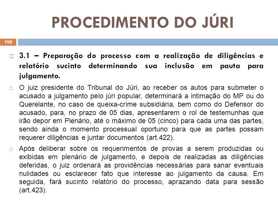 PROCEDIMENTO DO JÚRI 3.1 – Preparação do processo com a realização de diligências e relatório sucinto determinando sua inclusão em pauta para julgamen