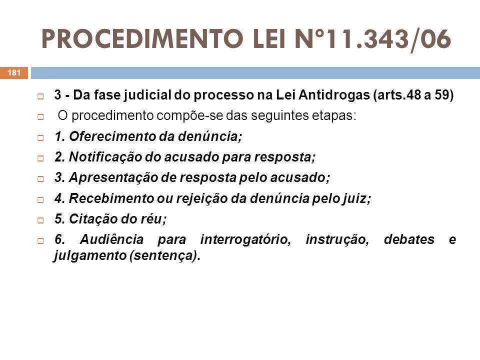 PROCEDIMENTO LEI Nº11.343/06 Denúncia (art.54): Oferecimento, no prazo de 10 dias (se não for o caso de arquivamento ou de requisição de diligências), a contar do recebimento do inquérito policial, estando preso ou solto o indiciado.