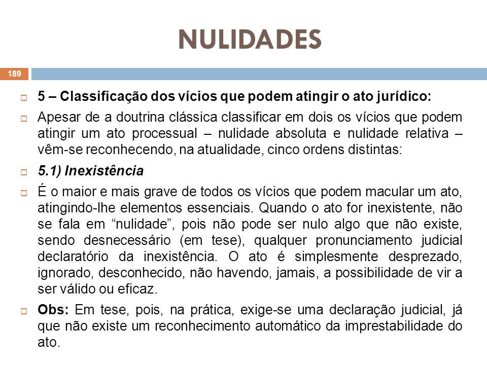 NULIDADES 5 – Classificação dos vícios que podem atingir o ato jurídico: Apesar de a doutrina clássica classificar em dois os vícios que podem atingir