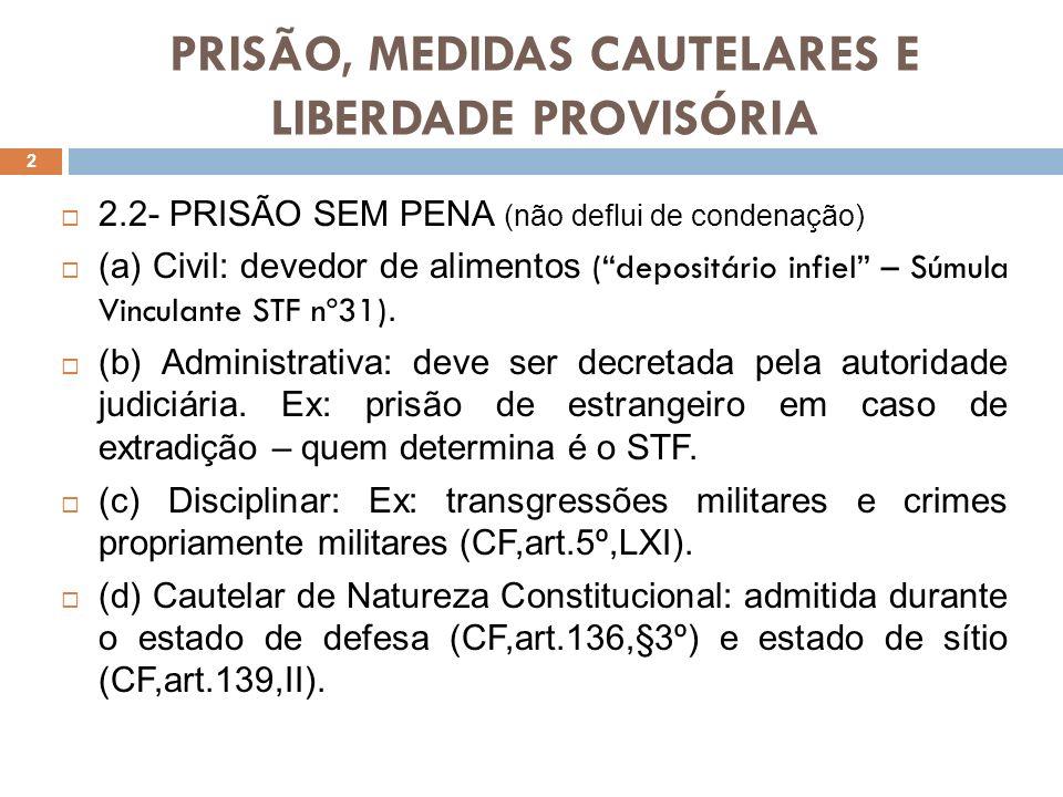 PRISÃO, MEDIDAS CAUTELARES E LIBERDADE PROVISÓRIA 2 2.2- PRISÃO SEM PENA (não deflui de condenação) (a) Civil: devedor de alimentos (depositário infie