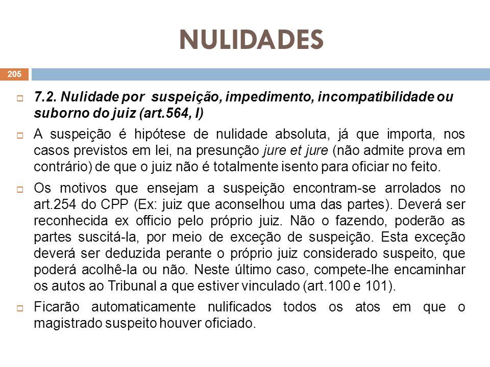 NULIDADES 7.2. Nulidade por suspeição, impedimento, incompatibilidade ou suborno do juiz (art.564, I) A suspeição é hipótese de nulidade absoluta, já