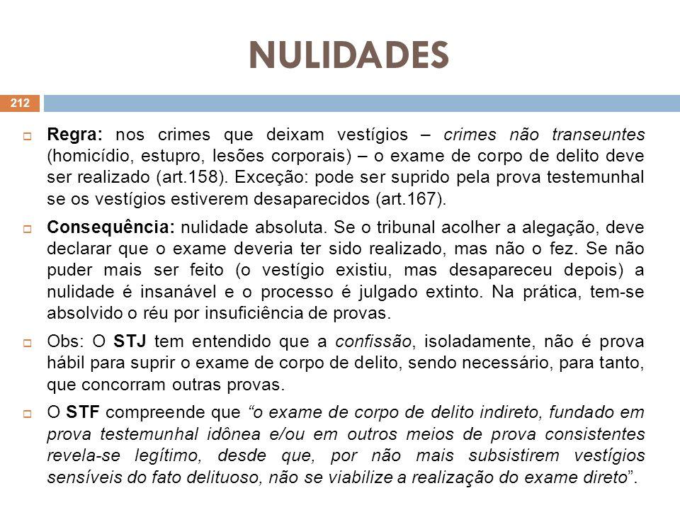 NULIDADES Regra: nos crimes que deixam vestígios – crimes não transeuntes (homicídio, estupro, lesões corporais) – o exame de corpo de delito deve ser