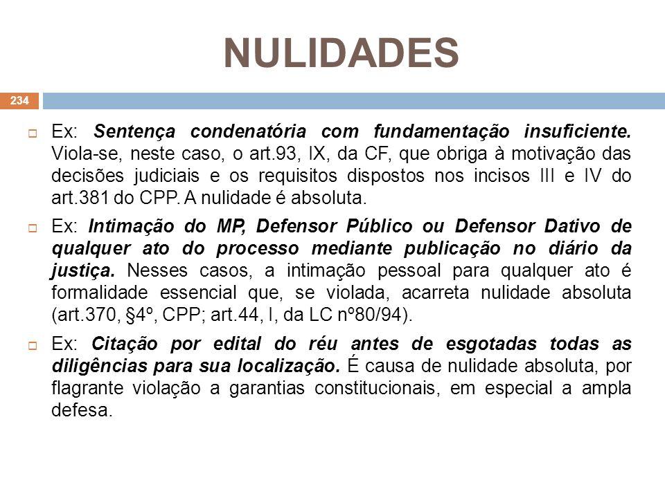 NULIDADES Ex: Sentença condenatória com fundamentação insuficiente. Viola-se, neste caso, o art.93, IX, da CF, que obriga à motivação das decisões jud