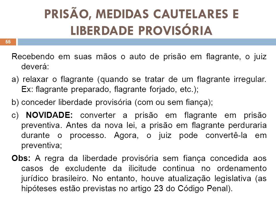 PRISÃO, MEDIDAS CAUTELARES E LIBERDADE PROVISÓRIA Obs: Aury Lopes Jr.