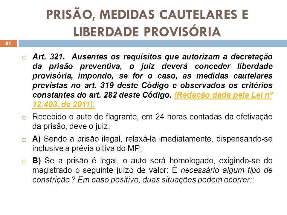 PRISÃO, MEDIDAS CAUTELARES E LIBERDADE PROVISÓRIA Art. 321. Ausentes os requisitos que autorizam a decretação da prisão preventiva, o juiz deverá conc