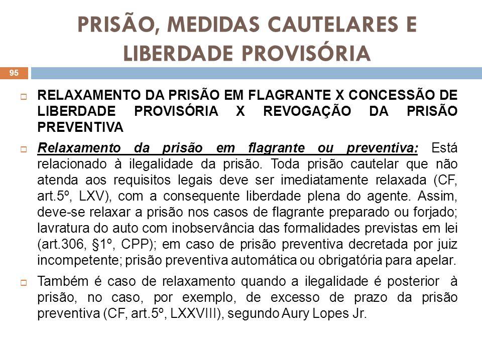 PRISÃO, MEDIDAS CAUTELARES E LIBERDADE PROVISÓRIA RELAXAMENTO DA PRISÃO EM FLAGRANTE X CONCESSÃO DE LIBERDADE PROVISÓRIA X REVOGAÇÃO DA PRISÃO PREVENT