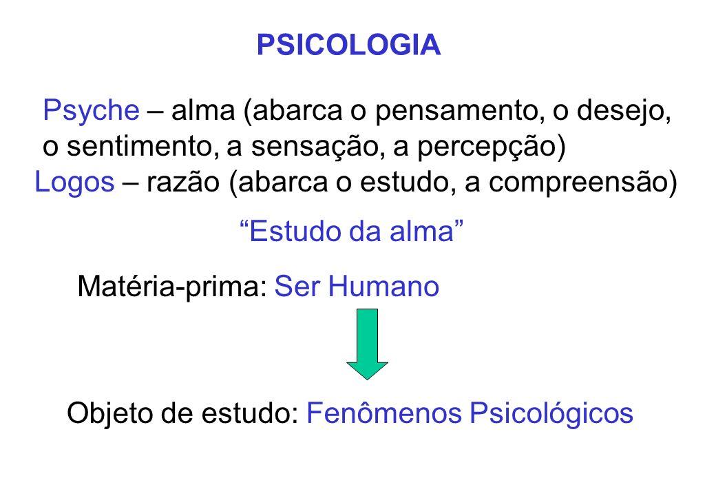 PSICOLOGIA Psyche – alma (abarca o pensamento, o desejo, o sentimento, a sensação, a percepção) Logos – razão (abarca o estudo, a compreensão) Estudo