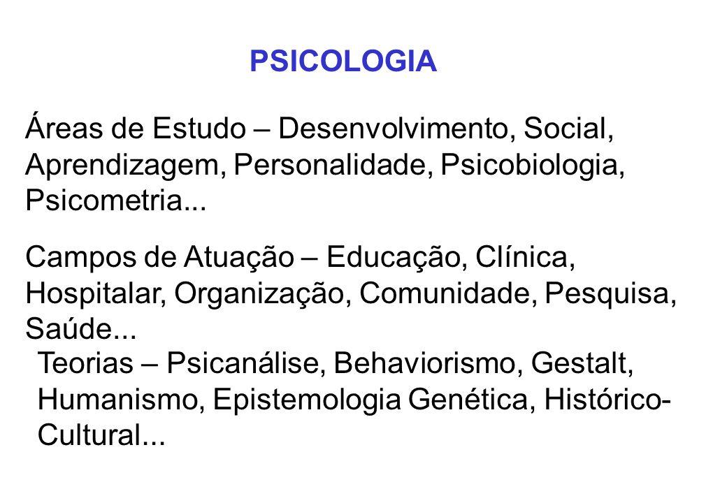 PSICOLOGIA Áreas de Estudo – Desenvolvimento, Social, Aprendizagem, Personalidade, Psicobiologia, Psicometria... Campos de Atuação – Educação, Clínica