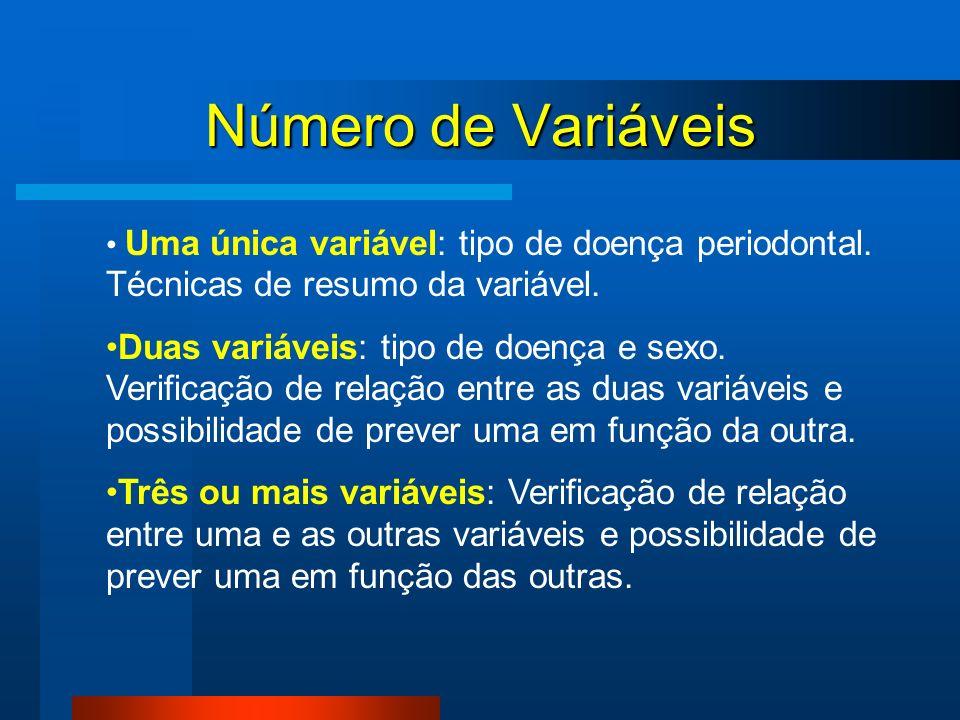 Número de Variáveis Uma única variável: tipo de doença periodontal. Técnicas de resumo da variável. Duas variáveis: tipo de doença e sexo. Verificação