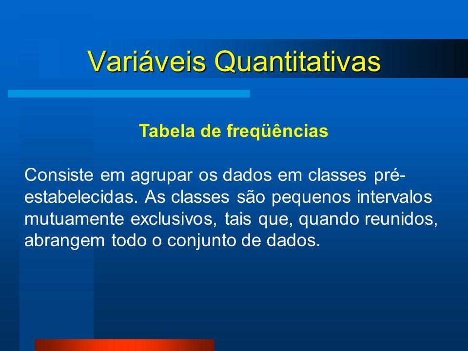 Variáveis Quantitativas Tabela de freqüências Consiste em agrupar os dados em classes pré- estabelecidas. As classes são pequenos intervalos mutuament