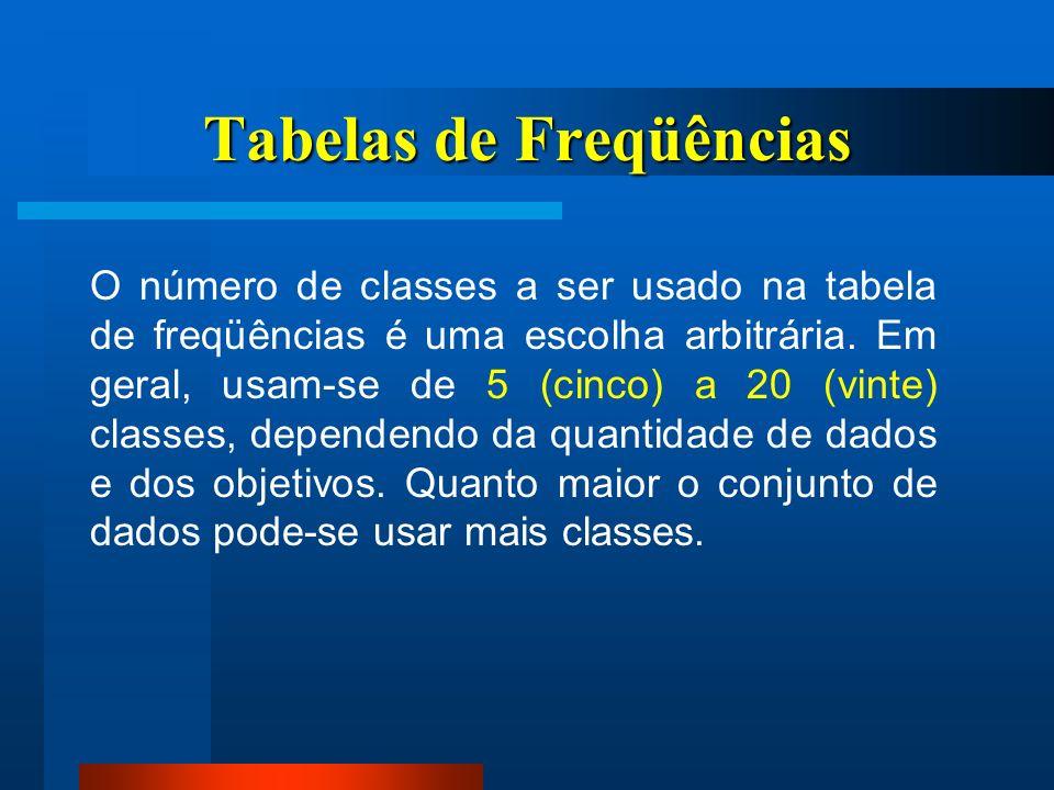 O número de classes a ser usado na tabela de freqüências é uma escolha arbitrária. Em geral, usam-se de 5 (cinco) a 20 (vinte) classes, dependendo da