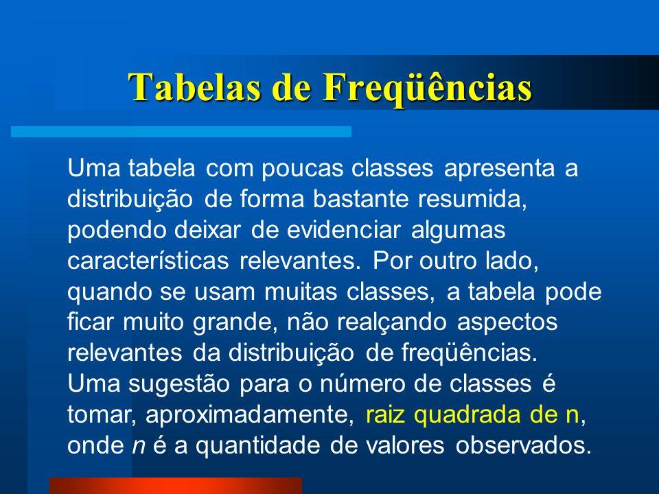 Tabelas de Freqüências Uma tabela com poucas classes apresenta a distribuição de forma bastante resumida, podendo deixar de evidenciar algumas caracte