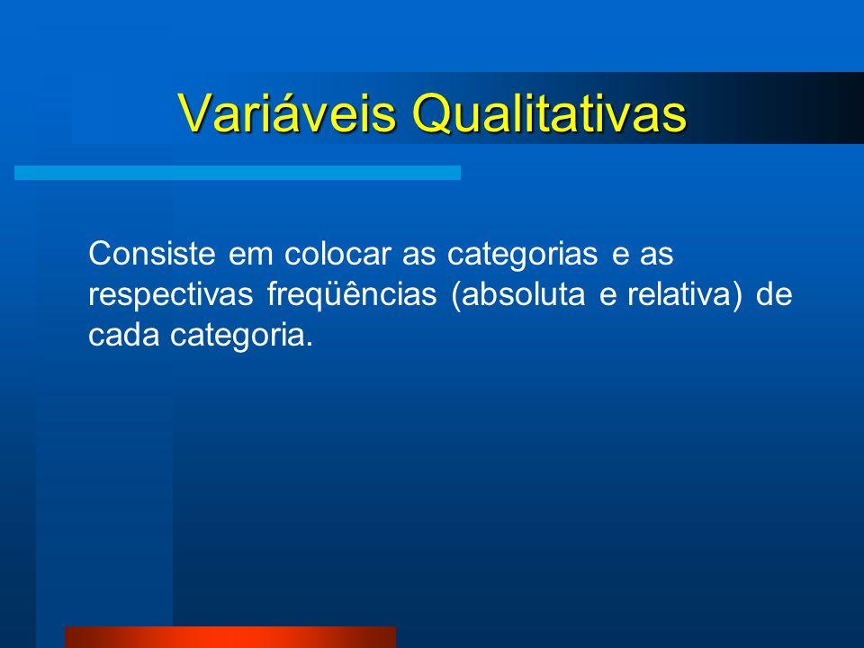 Variáveis Qualitativas Consiste em colocar as categorias e as respectivas freqüências (absoluta e relativa) de cada categoria.