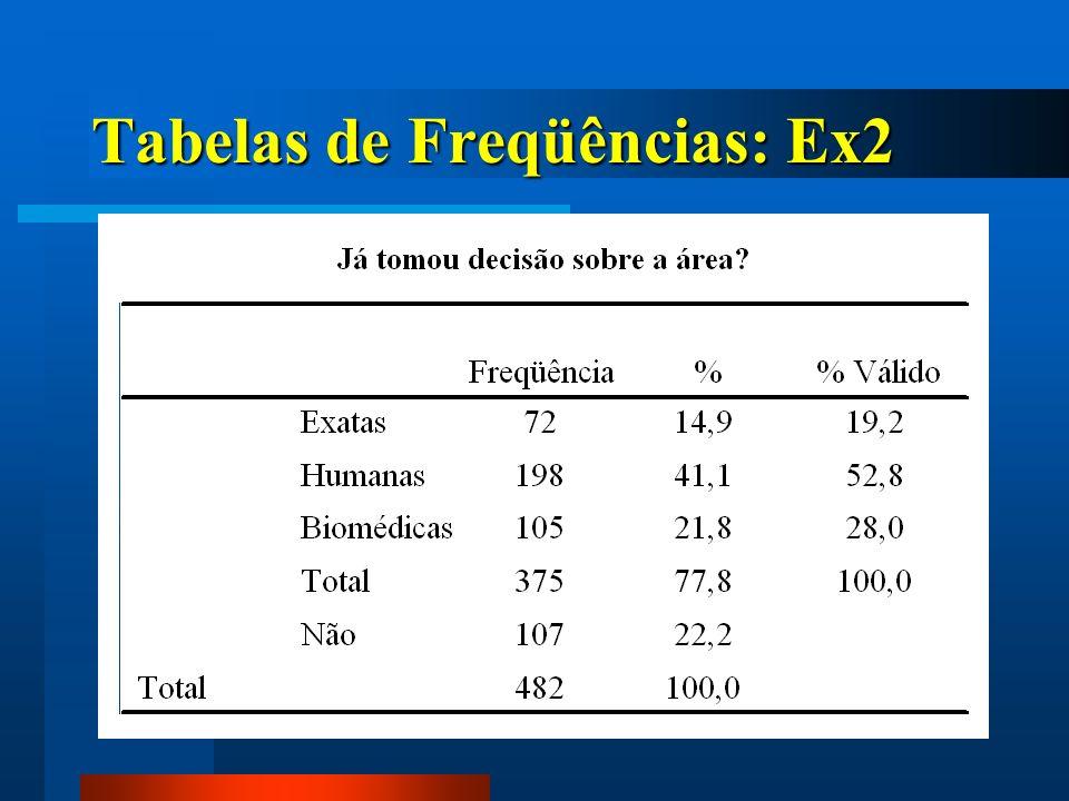 Tabelas de Freqüências: Ex2