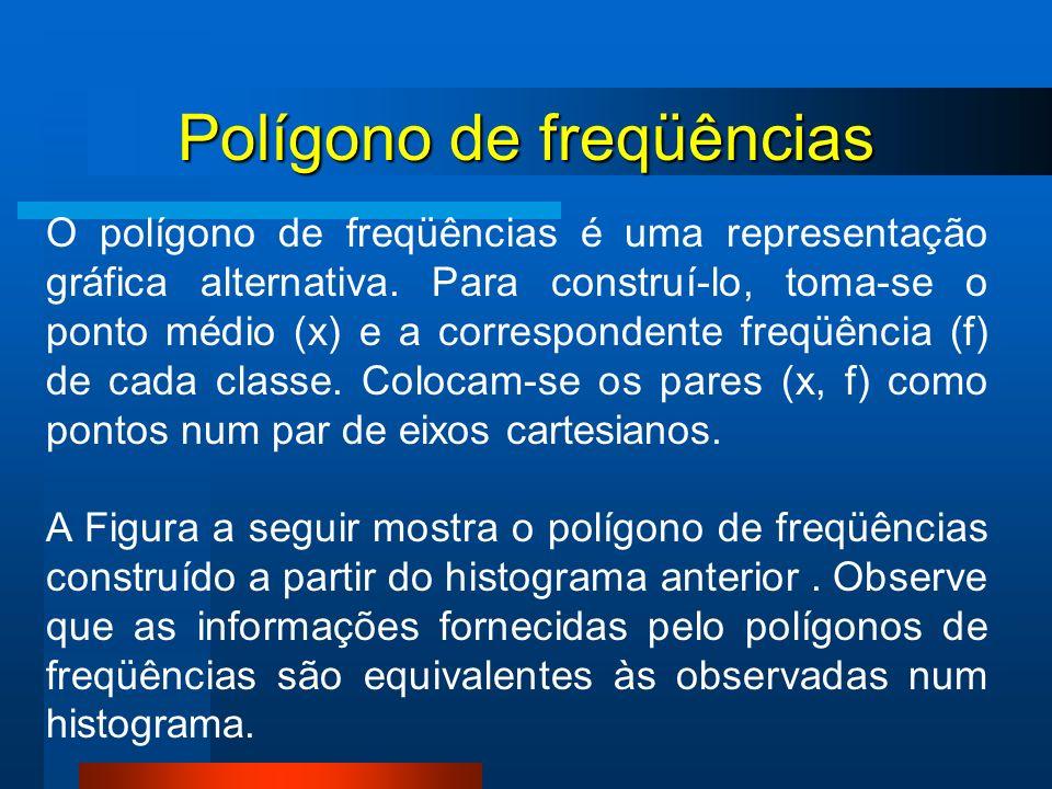 Polígono de freqüências O polígono de freqüências é uma representação gráfica alternativa. Para construí-lo, toma-se o ponto médio (x) e a corresponde