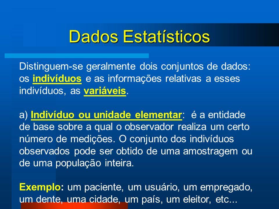 Dados Estatísticos Distinguem-se geralmente dois conjuntos de dados: os indivíduos e as informações relativas a esses indivíduos, as variáveis. a) Ind