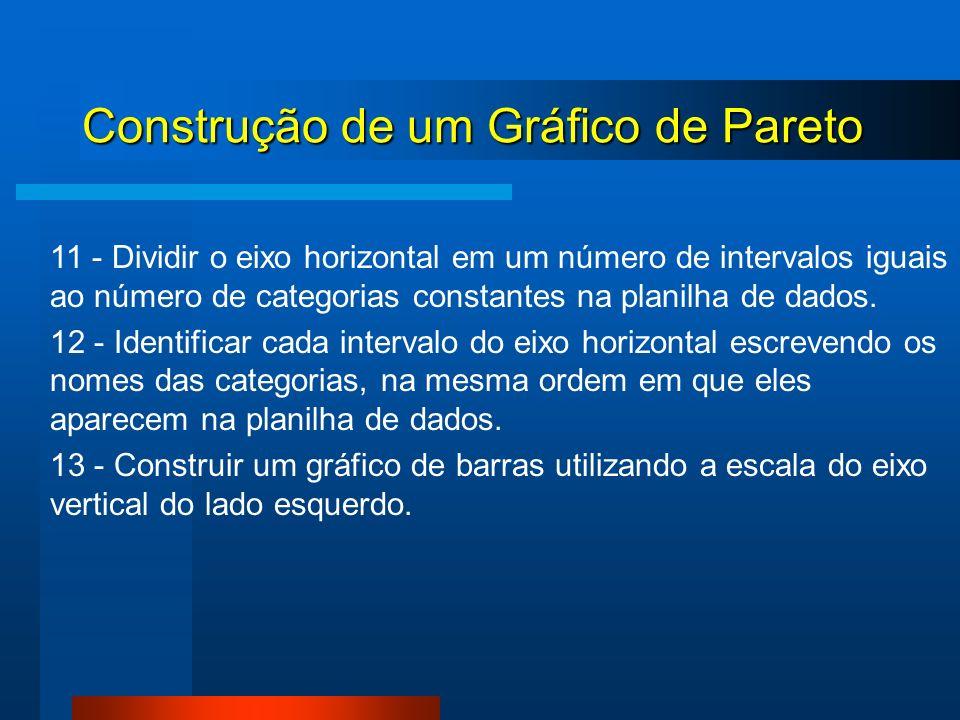 Construção de um Gráfico de Pareto 11 - Dividir o eixo horizontal em um número de intervalos iguais ao número de categorias constantes na planilha de