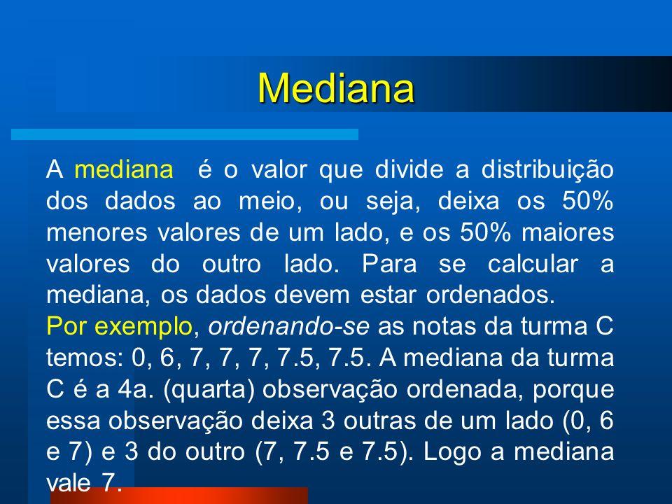 Mediana A mediana é o valor que divide a distribuição dos dados ao meio, ou seja, deixa os 50% menores valores de um lado, e os 50% maiores valores do