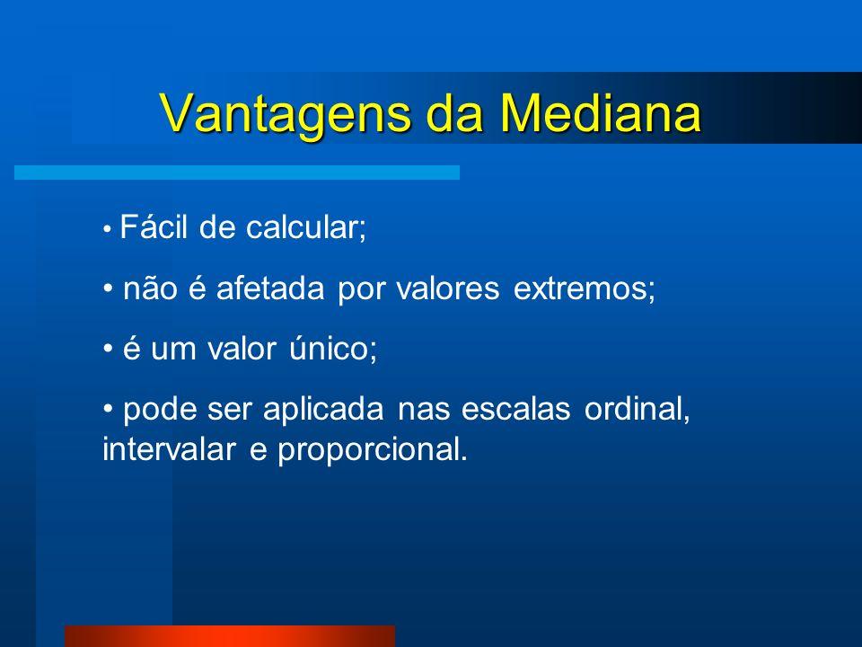Vantagens da Mediana Fácil de calcular; não é afetada por valores extremos; é um valor único; pode ser aplicada nas escalas ordinal, intervalar e prop