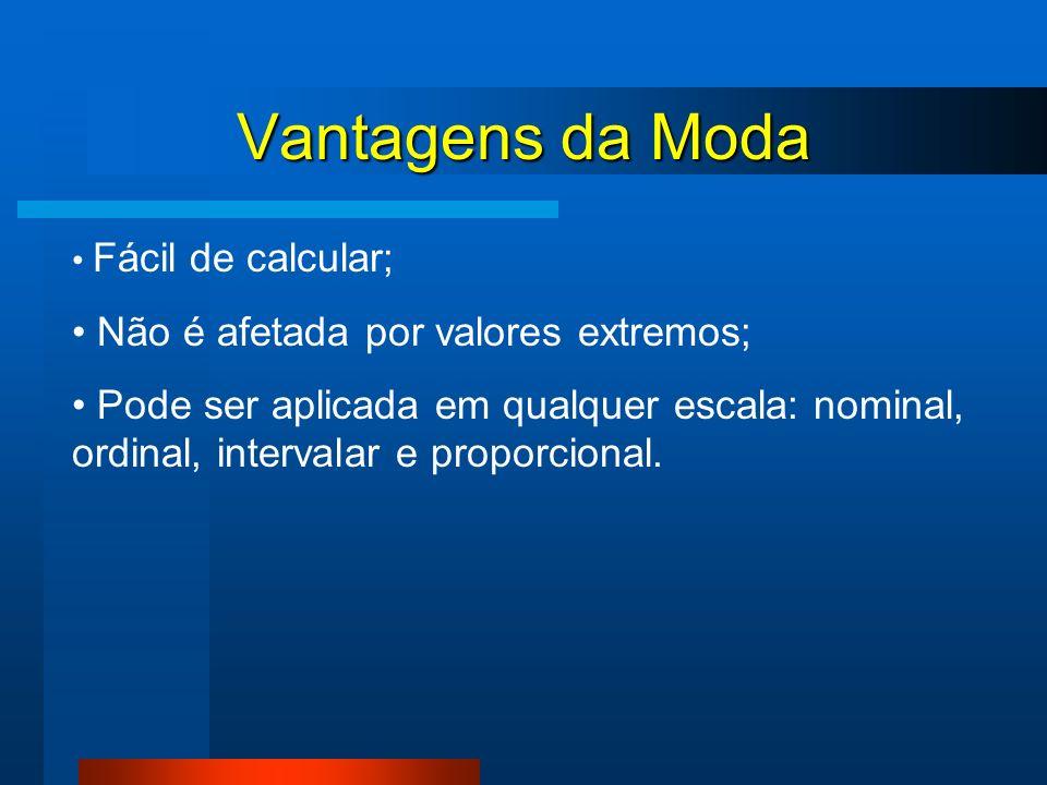 Vantagens da Moda Fácil de calcular; Não é afetada por valores extremos; Pode ser aplicada em qualquer escala: nominal, ordinal, intervalar e proporci