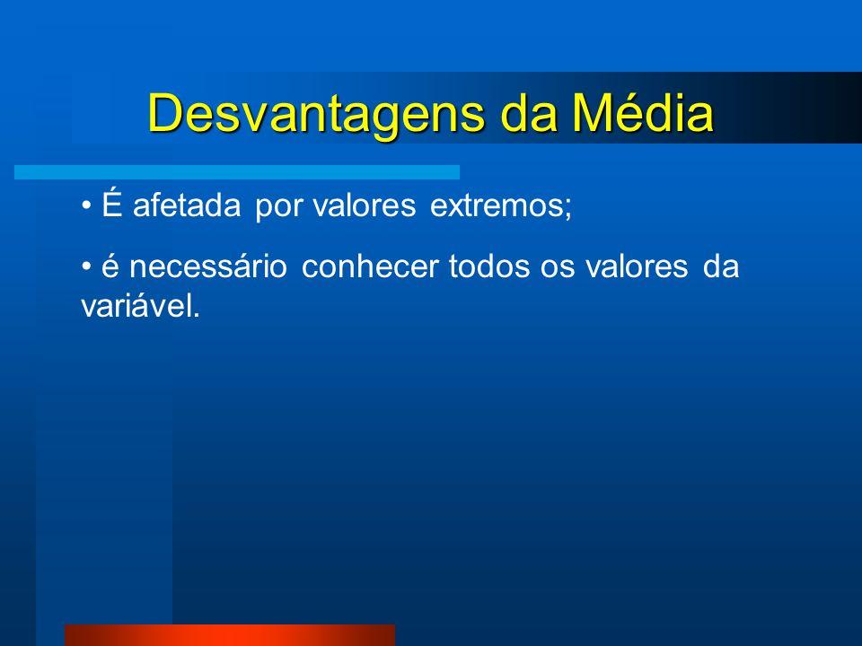Desvantagens da Média É afetada por valores extremos; é necessário conhecer todos os valores da variável.