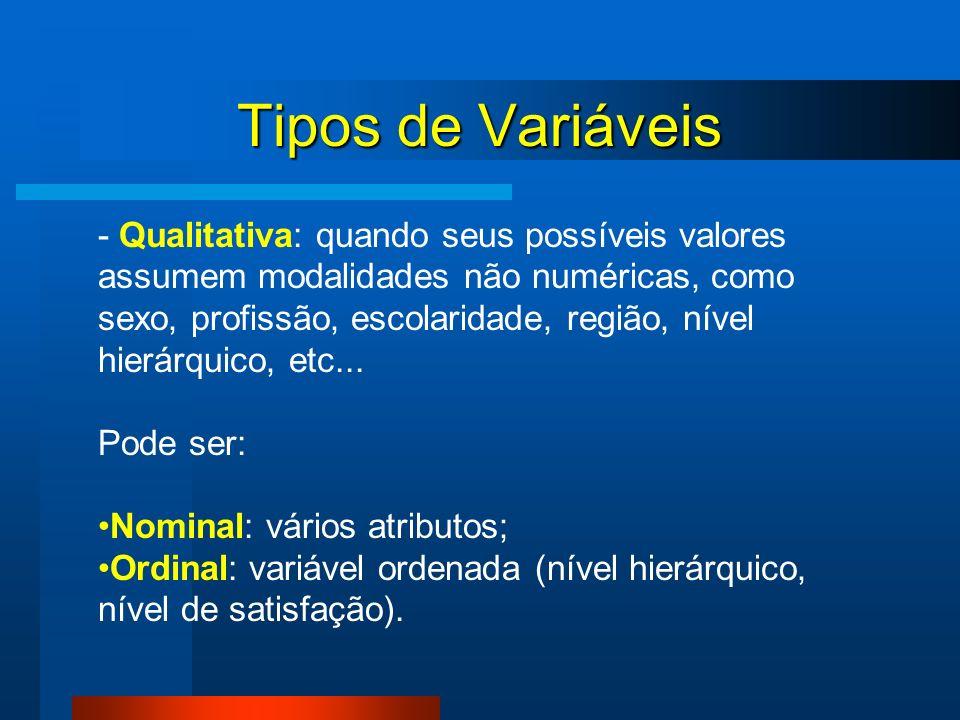 Tipos de Variáveis - Qualitativa: quando seus possíveis valores assumem modalidades não numéricas, como sexo, profissão, escolaridade, região, nível h