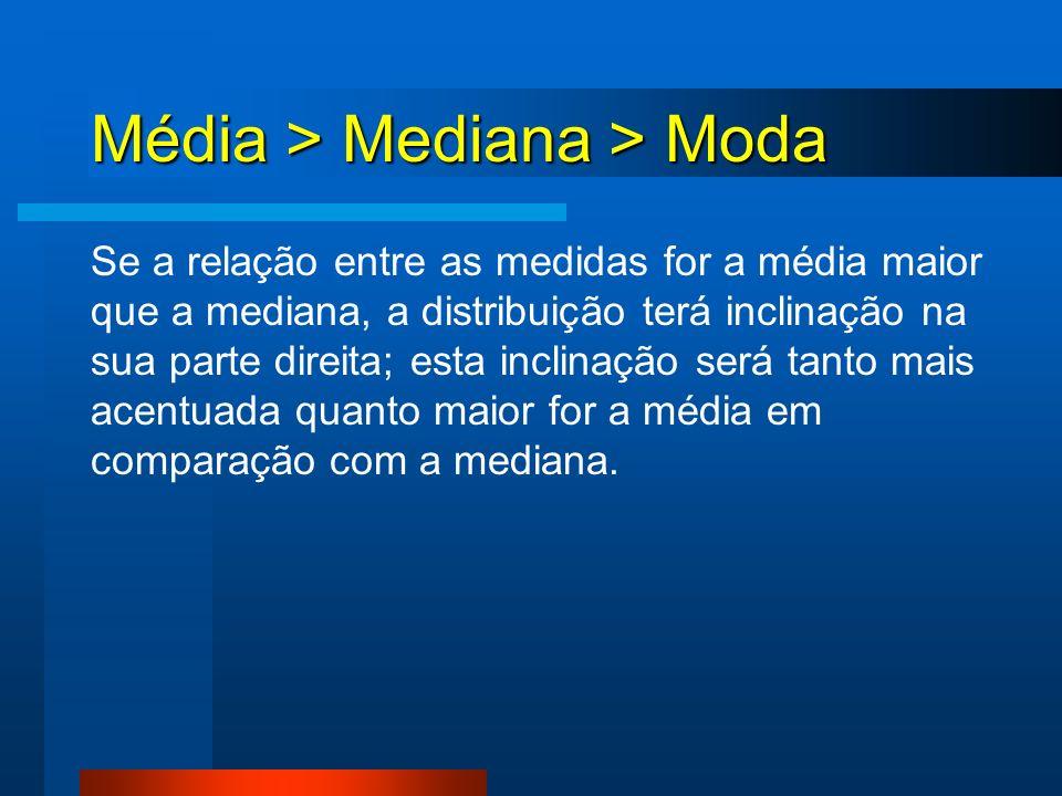 Média > Mediana > Moda Se a relação entre as medidas for a média maior que a mediana, a distribuição terá inclinação na sua parte direita; esta inclin