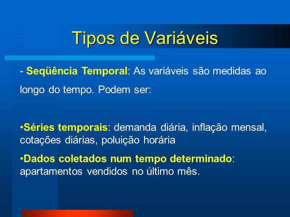 Tipos de Variáveis - Seqüência Temporal: As variáveis são medidas ao longo do tempo. Podem ser: Séries temporais: demanda diária, inflação mensal, cot