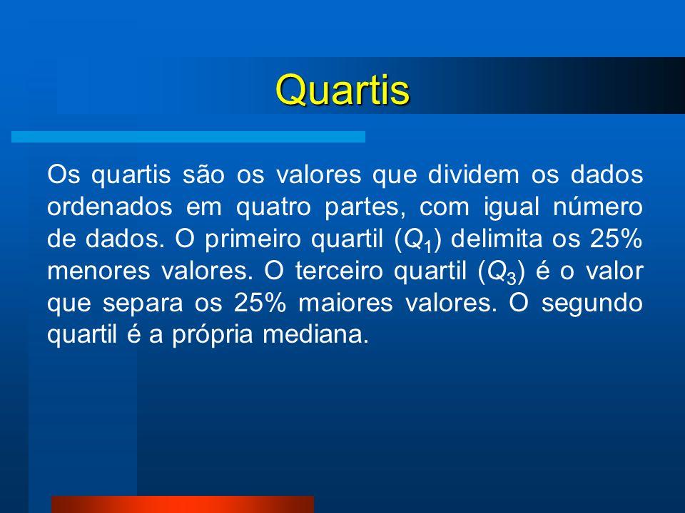 Quartis Os quartis são os valores que dividem os dados ordenados em quatro partes, com igual número de dados. O primeiro quartil (Q 1 ) delimita os 25