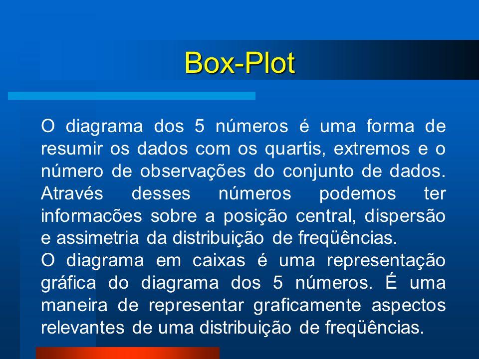 Box-Plot O diagrama dos 5 números é uma forma de resumir os dados com os quartis, extremos e o número de observações do conjunto de dados. Através des