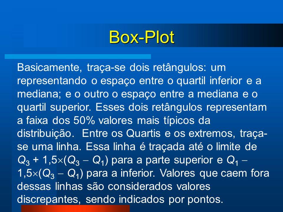 Box-Plot Basicamente, traça-se dois retângulos: um representando o espaço entre o quartil inferior e a mediana; e o outro o espaço entre a mediana e o