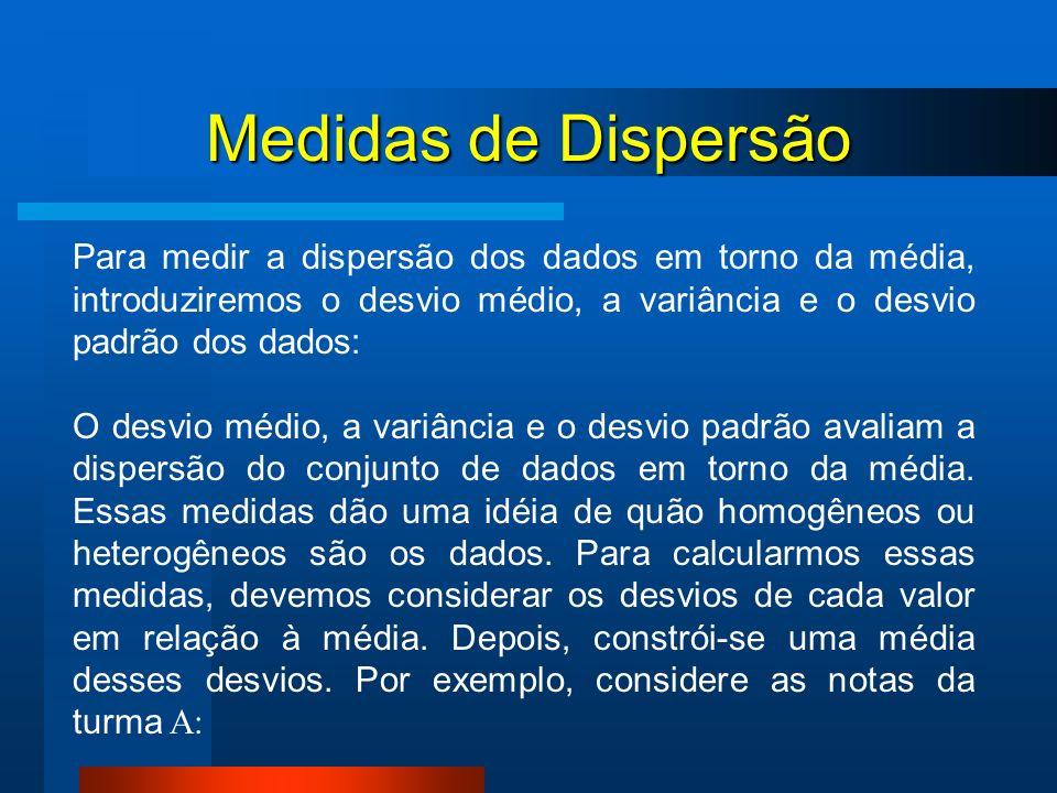 Medidas de Dispersão Para medir a dispersão dos dados em torno da média, introduziremos o desvio médio, a variância e o desvio padrão dos dados: O des
