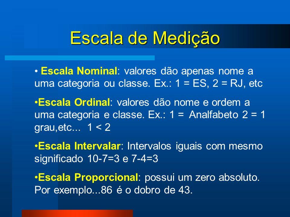 Escala de Medição Escala Nominal: valores dão apenas nome a uma categoria ou classe. Ex.: 1 = ES, 2 = RJ, etc Escala Ordinal: valores dão nome e ordem