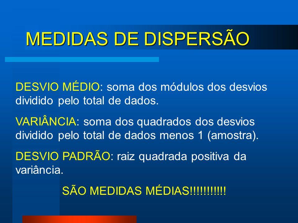 MEDIDAS DE DISPERSÃO DESVIO MÉDIO: soma dos módulos dos desvios dividido pelo total de dados. VARIÂNCIA: soma dos quadrados dos desvios dividido pelo