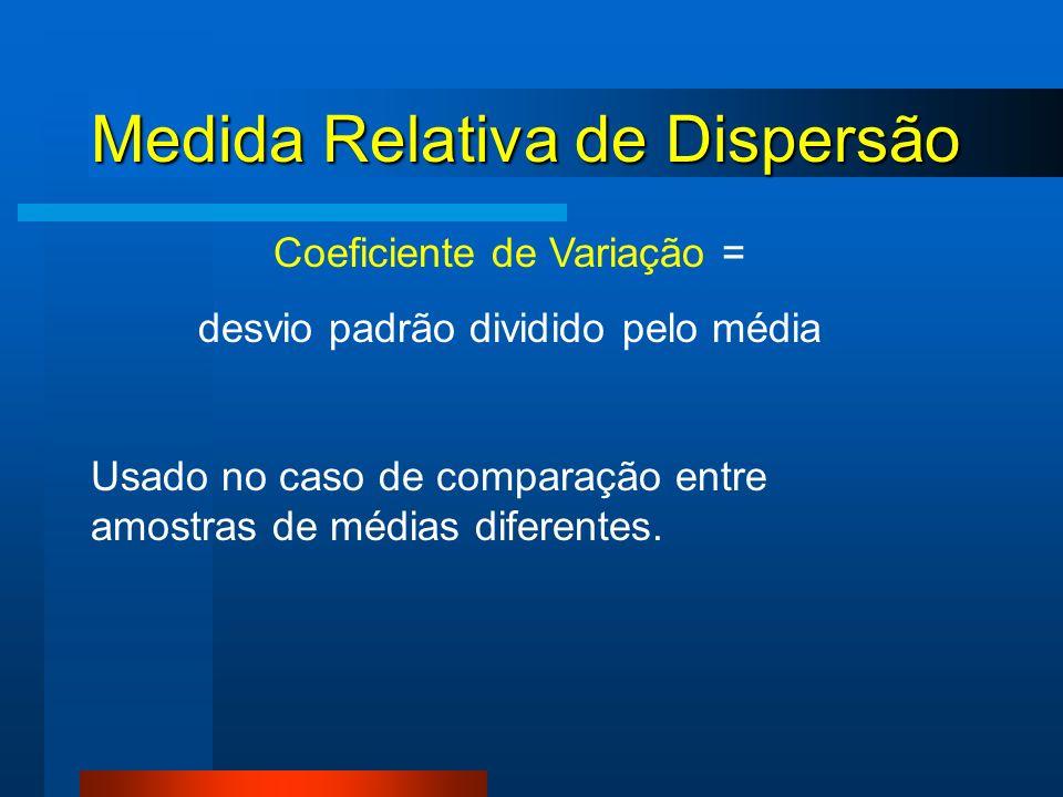 Medida Relativa de Dispersão Coeficiente de Variação = desvio padrão dividido pelo média Usado no caso de comparação entre amostras de médias diferent