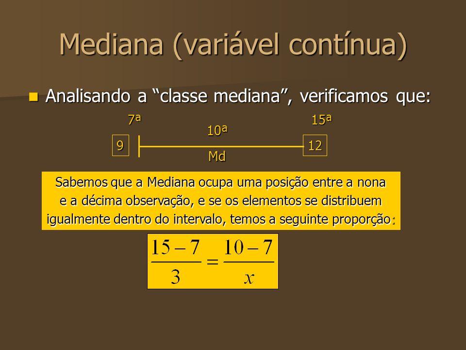 Mediana (variável contínua) Analisando a classe mediana, verificamos que: Analisando a classe mediana, verificamos que: 912 7ª15ª Md 10ª Sabemos que a